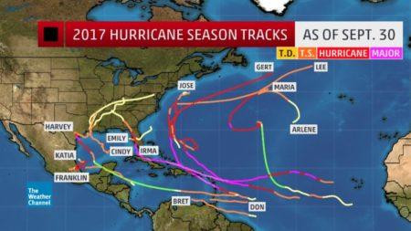 2017 Hurricanes